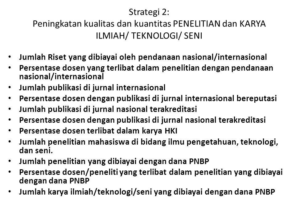 Strategi 2: Peningkatan kualitas dan kuantitas PENELITIAN dan KARYA ILMIAH/ TEKNOLOGI/ SENI Jumlah Riset yang dibiayai oleh pendanaan nasional/interna