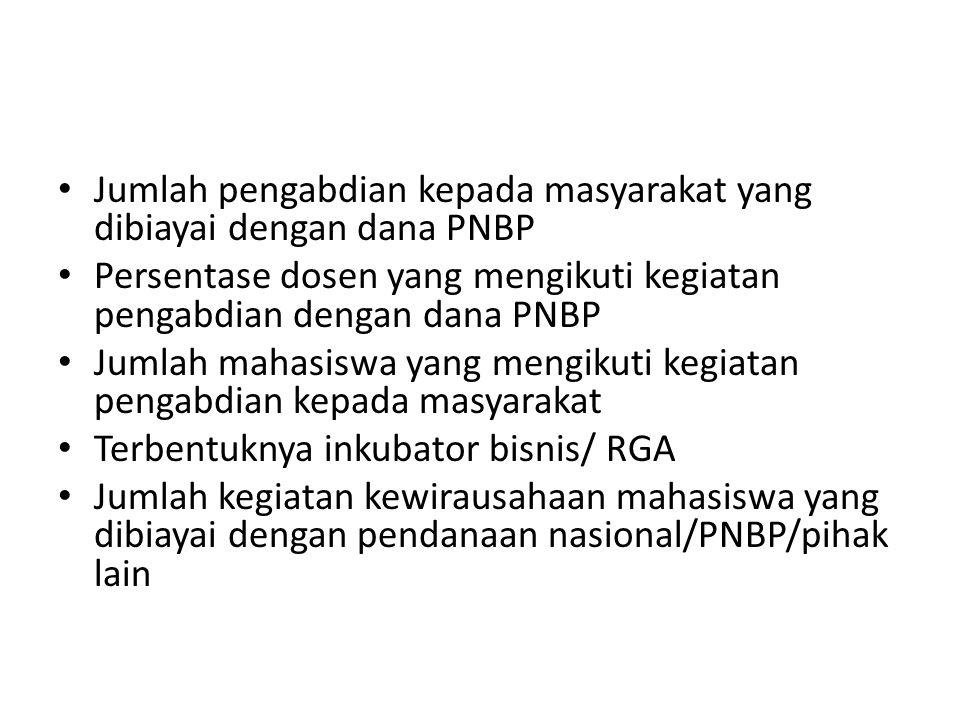Jumlah pengabdian kepada masyarakat yang dibiayai dengan dana PNBP Persentase dosen yang mengikuti kegiatan pengabdian dengan dana PNBP Jumlah mahasis