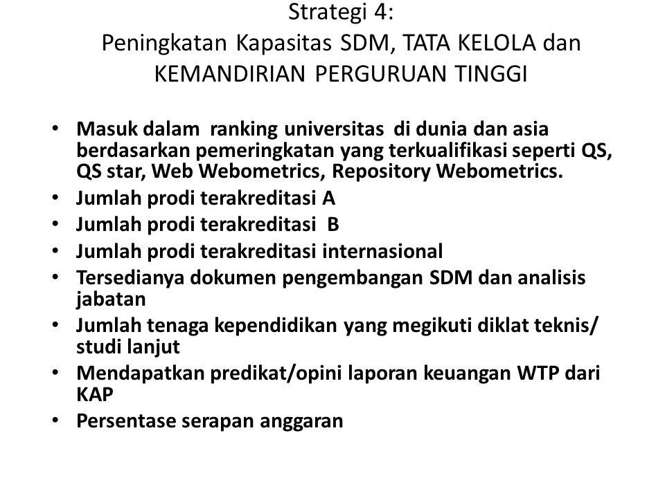 Strategi 4: Peningkatan Kapasitas SDM, TATA KELOLA dan KEMANDIRIAN PERGURUAN TINGGI Masuk dalam ranking universitas di dunia dan asia berdasarkan peme