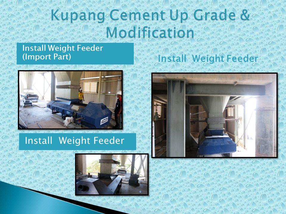 Install Weight Feeder (Import Part) Install Weight Feeder