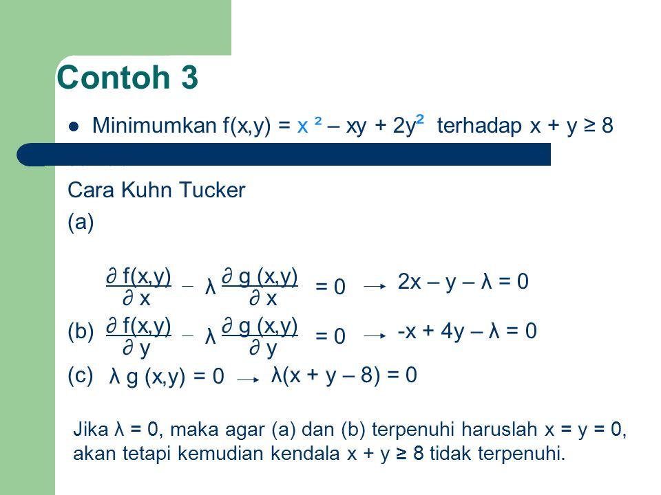 Contoh 3 Minimumkan f(x,y) = x ² – xy + 2y ² terhadap x + y ≥ 8 Jawab : Cara Kuhn Tucker (a) ∂ g (x,y) ∂ x = 0λ ∂ f(x,y) 2x – y – λ = 0 ∂ g (x,y) ∂ y