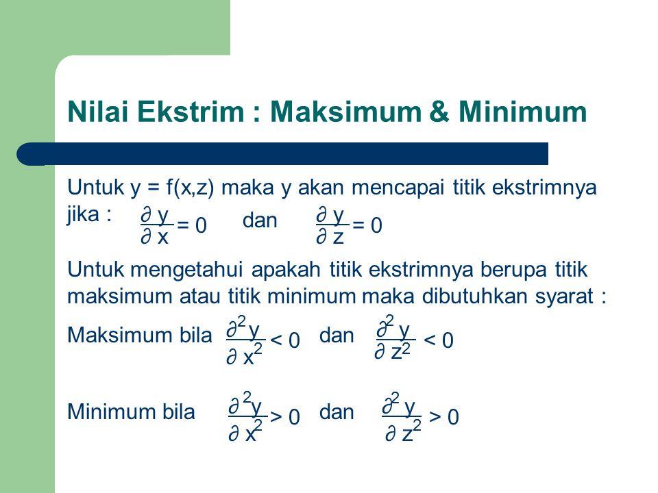 Nilai Ekstrim : Maksimum & Minimum Untuk y = f(x,z) maka y akan mencapai titik ekstrimnya jika : ∂ y ∂ x = 0 ∂ y ∂ z = 0 dan Untuk mengetahui apakah t