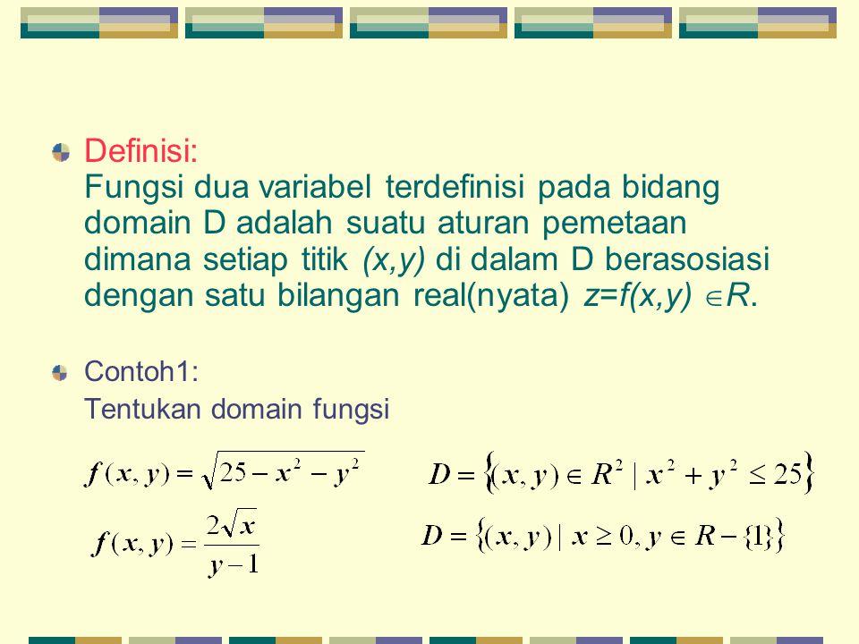 Definisi: Fungsi dua variabel terdefinisi pada bidang domain D adalah suatu aturan pemetaan dimana setiap titik (x,y) di dalam D berasosiasi dengan sa