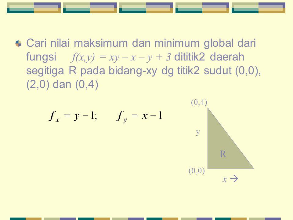 Cari nilai maksimum dan minimum global dari fungsi f(x,y) = xy – x – y + 3 dititik2 daerah segitiga R pada bidang-xy dg titik2 sudut (0,0), (2,0) dan