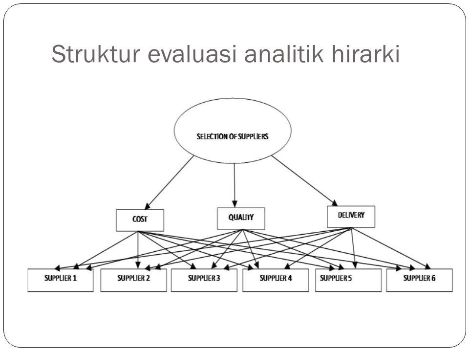 Struktur evaluasi analitik hirarki