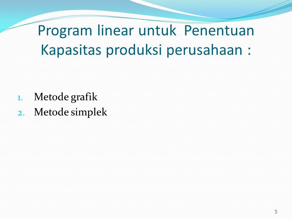Program linear untuk Penentuan Kapasitas produksi perusahaan : 1. Metode grafik 2. Metode simplek 5