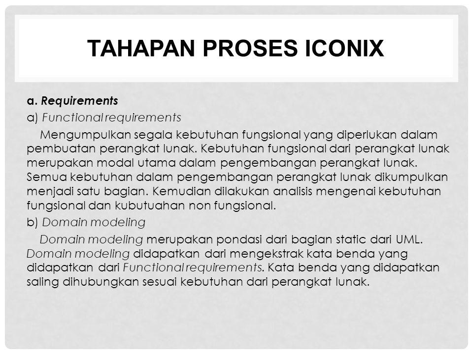 TAHAPAN PROSES ICONIX a. Requirements a) Functional requirements Mengumpulkan segala kebutuhan fungsional yang diperlukan dalam pembuatan perangkat lu