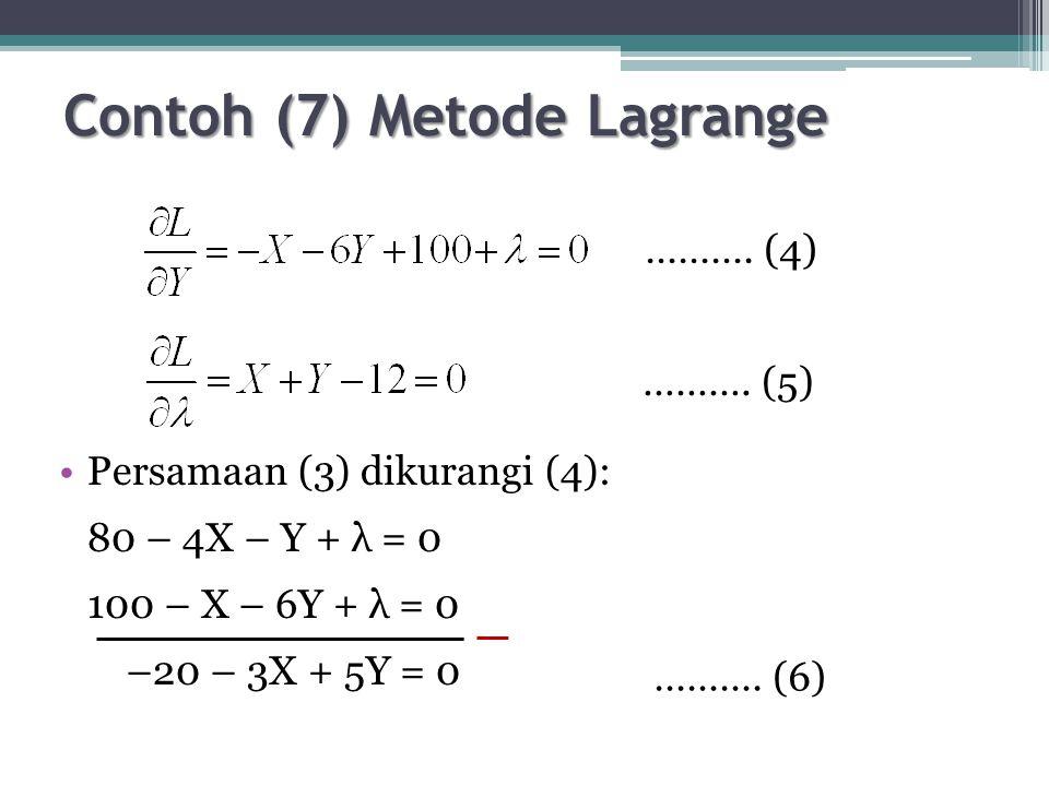 Contoh (7) Metode Lagrange Persamaan (3) dikurangi (4): 80 – 4X – Y + λ = 0 100 – X – 6Y + λ = 0 –20 – 3X + 5Y = 0 ……….