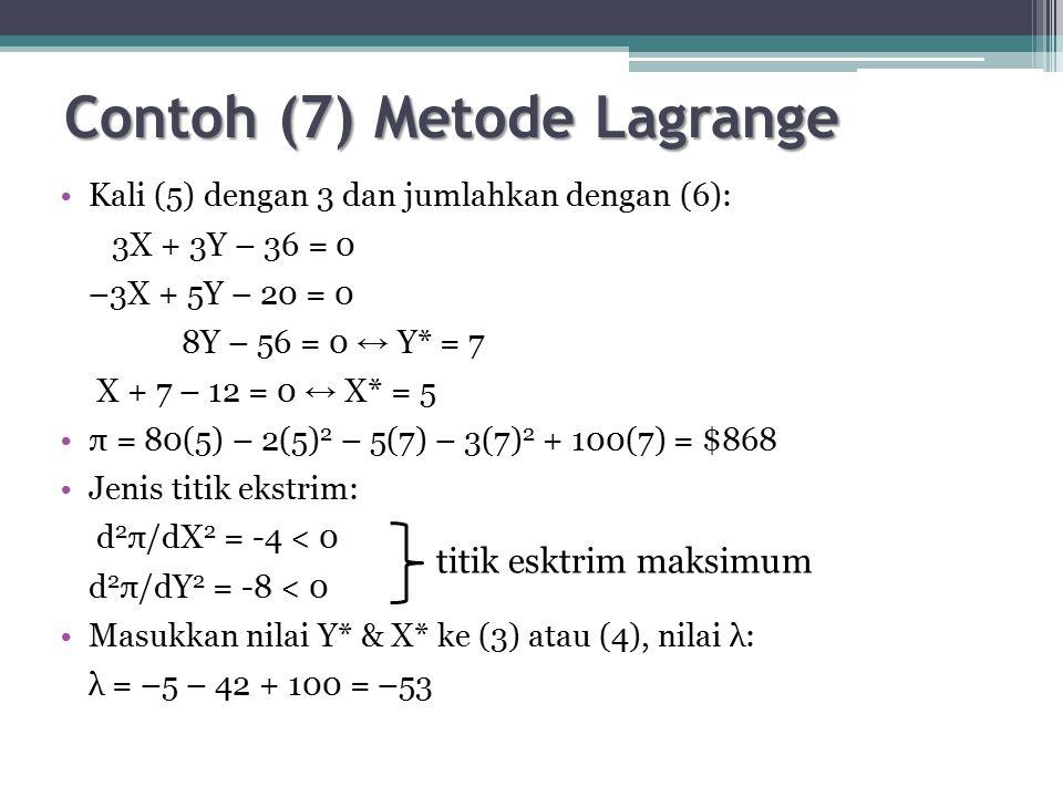 Contoh (7) Metode Lagrange Kali (5) dengan 3 dan jumlahkan dengan (6): 3X + 3Y – 36 = 0 –3X + 5Y – 20 = 0 8Y – 56 = 0 ↔ Y* = 7 X + 7 – 12 = 0 ↔ X* = 5 π = 80(5) – 2(5) 2 – 5(7) – 3(7) 2 + 100(7) = $868 Jenis titik ekstrim: d 2 π/dX 2 = -4 < 0 d 2 π/dY 2 = -8 < 0 Masukkan nilai Y* & X* ke (3) atau (4), nilai λ: λ = –5 – 42 + 100 = –53 titik esktrim maksimum