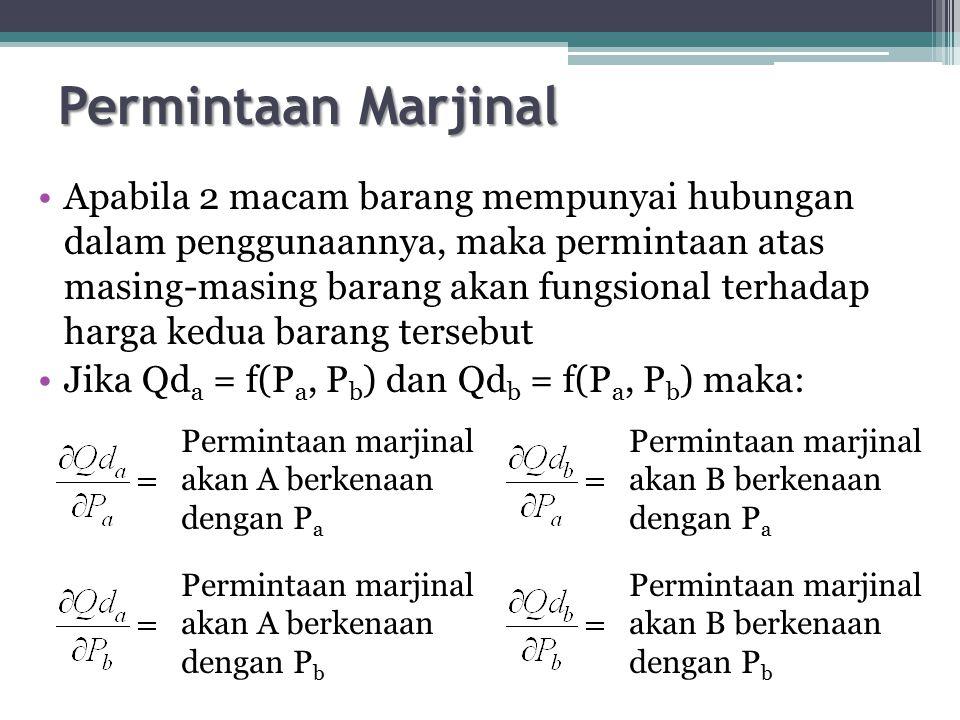 Permintaan Marjinal Apabila 2 macam barang mempunyai hubungan dalam penggunaannya, maka permintaan atas masing-masing barang akan fungsional terhadap harga kedua barang tersebut Jika Qd a = f(P a, P b ) dan Qd b = f(P a, P b ) maka: Permintaan marjinal akan A berkenaan dengan P a Permintaan marjinal akan A berkenaan dengan P b Permintaan marjinal akan B berkenaan dengan P a Permintaan marjinal akan B berkenaan dengan P b