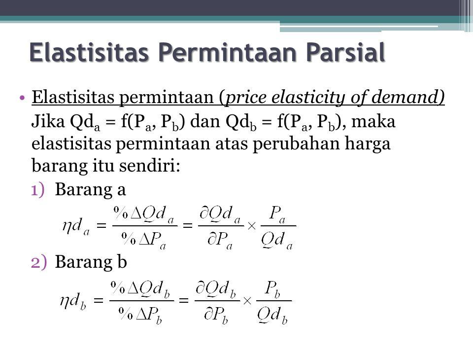 Elastisitas Permintaan Parsial Elastisitas permintaan (price elasticity of demand) Jika Qd a = f(P a, P b ) dan Qd b = f(P a, P b ), maka elastisitas permintaan atas perubahan harga barang itu sendiri: 1)Barang a 2)Barang b