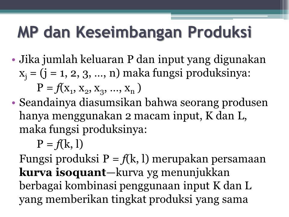 MP dan Keseimbangan Produksi Jika jumlah keluaran P dan input yang digunakan x j = (j = 1, 2, 3, …, n) maka fungsi produksinya: P = f(x 1, x 2, x 3, …, x n ) Seandainya diasumsikan bahwa seorang produsen hanya menggunakan 2 macam input, K dan L, maka fungsi produksinya: P = f(k, l) Fungsi produksi P = f(k, l) merupakan persamaan kurva isoquant—kurva yg menunjukkan berbagai kombinasi penggunaan input K dan L yang memberikan tingkat produksi yang sama