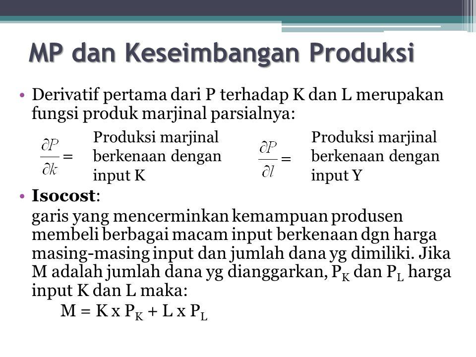MP dan Keseimbangan Produksi Derivatif pertama dari P terhadap K dan L merupakan fungsi produk marjinal parsialnya: Isocost: garis yang mencerminkan kemampuan produsen membeli berbagai macam input berkenaan dgn harga masing-masing input dan jumlah dana yg dimiliki.