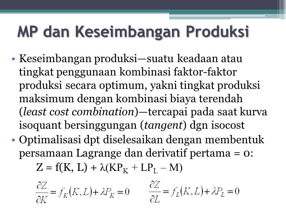MP dan Keseimbangan Produksi Keseimbangan produksi—suatu keadaan atau tingkat penggunaan kombinasi faktor-faktor produksi secara optimum, yakni tingkat produksi maksimum dengan kombinasi biaya terendah (least cost combination)—tercapai pada saat kurva isoquant bersinggungan (tangent) dgn isocost Optimalisasi dpt diselesaikan dengan membentuk persamaan Lagrange dan derivatif pertama = 0: Z = f(K, L) + λ(KP K + LP L – M)
