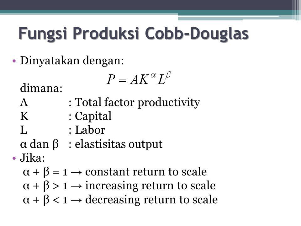 Fungsi Produksi Cobb-Douglas Dinyatakan dengan: dimana: A : Total factor productivity K : Capital L : Labor α dan β: elastisitas output Jika: α + β = 1 → constant return to scale α + β > 1 → increasing return to scale α + β < 1 → decreasing return to scale
