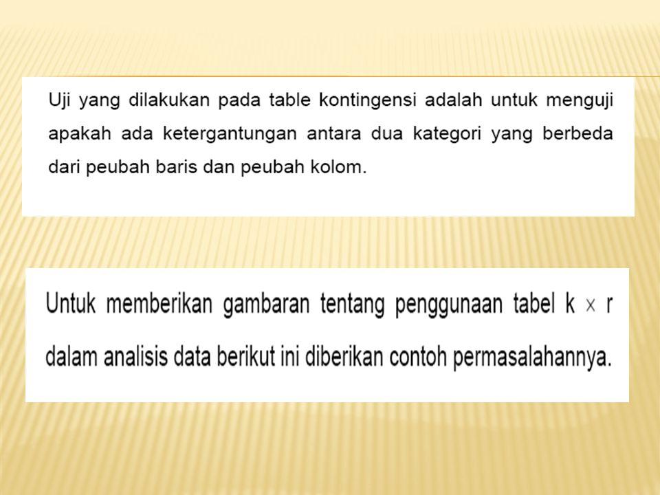  Lembaga Survei Pasti Pas mengadakan penelitian mengenai sikap masyarakat terhadap kenaikan harga BBM.
