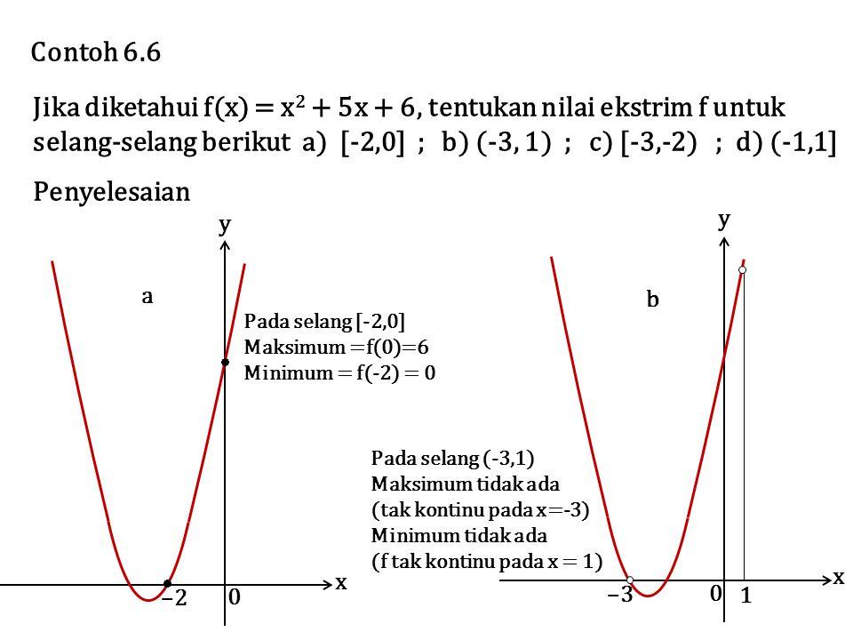 Jika diketahui f(x) = x 2 + 5x + 6, tentukan nilai ekstrim f untuk selang-selang berikut a) [-2,0] ; b) (-3, 1) ; c) [-3,-2); d) (-1,1] Contoh 6.6 Penyelesaian x x y y  0  –2 a 0 –3 1 b Pada selang [-2,0] Maksimum =f(0)=6 Minimum = f(-2) = 0 Pada selang (-3,1) Maksimum tidak ada (tak kontinu pada x=-3) Minimum tidak ada (f tak kontinu pada x = 1)