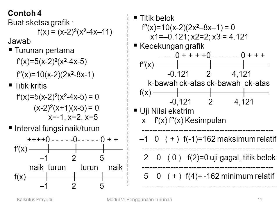 Kalkulus PrayudiModul VI Penggunaan Turunan11 Contoh 4 Buat sketsa grafik : f(x) = (x-2) 3 (x 2 -4x–11) Jawab  Turunan pertama f′(x)=5(x-2) 2 (x 2 -4