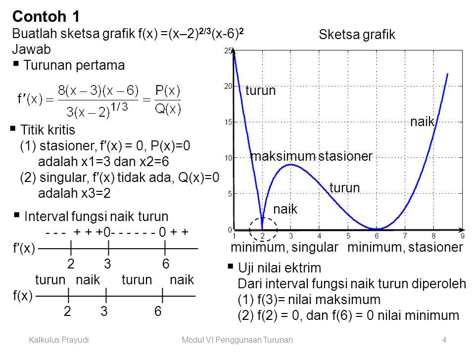 Kalkulus PrayudiModul VI Penggunaan Turunan4 Contoh 1 Buatlah sketsa grafik f(x) =(x–2) 2/3 (x-6) 2 Jawab  Turunan pertama  Titik kritis (1) stasion