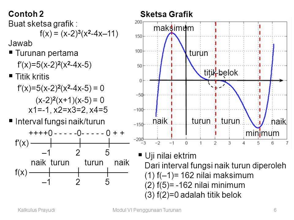 Kalkulus PrayudiModul VI Penggunaan Turunan7 (3) f(x) = (a – x) 3 (x 2 – (2a – b)x – 2ab) (4) f(x) = (x – b) 2 (x 2 – (2b – a)x – 2ab) TUGAS KHUSUS : Untuk soal-soal berikut ini, hitunglah : (a)Turunan Pertama (b)Titik kritisnya (c)Interval fungsi naik/turun (d)Nilai ekstrim dan jenis ekstrimnya (e)Sketsa grafiknya