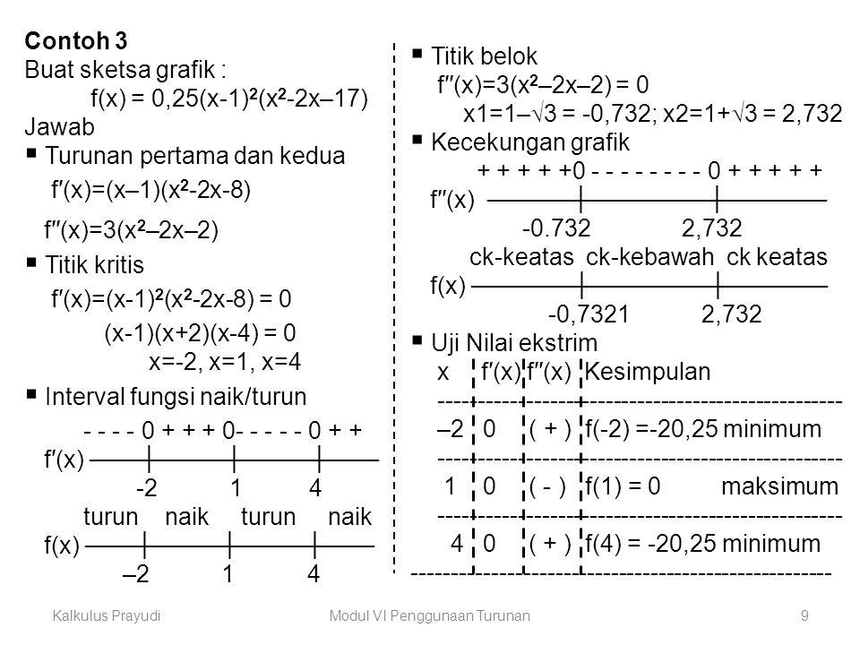 Kalkulus PrayudiModul VI Penggunaan Turunan9 Contoh 3 Buat sketsa grafik : f(x) = 0,25(x-1) 2 (x 2 -2x–17) Jawab  Turunan pertama dan kedua f′(x)=(x–