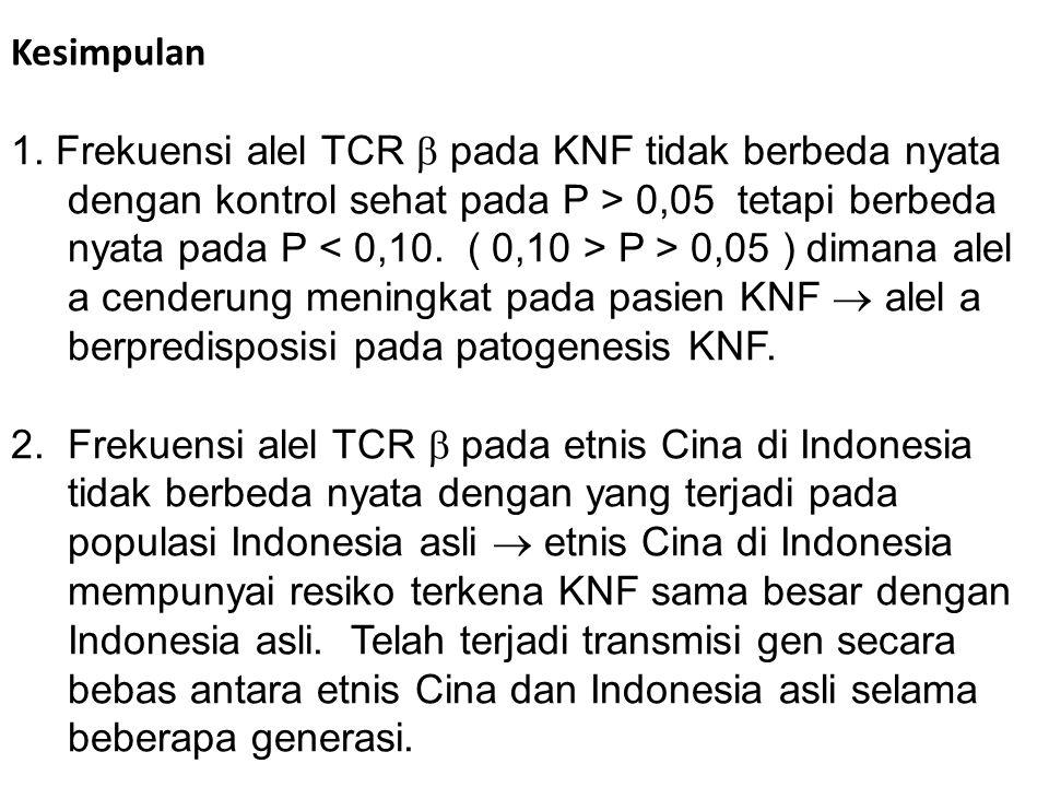 Kesimpulan 1. Frekuensi alel TCR  pada KNF tidak berbeda nyata dengan kontrol sehat pada P > 0,05 tetapi berbeda nyata pada P P > 0,05 ) dimana alel
