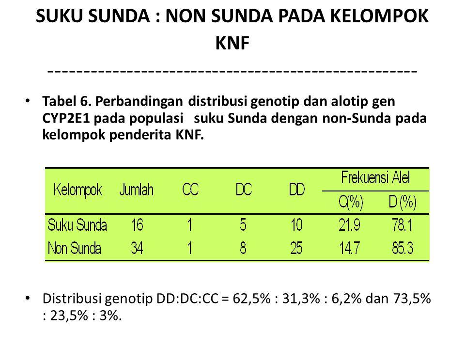 SUKU SUNDA : NON SUNDA PADA KELOMPOK KNF ---------------------------------------------------- Tabel 6. Perbandingan distribusi genotip dan alotip gen