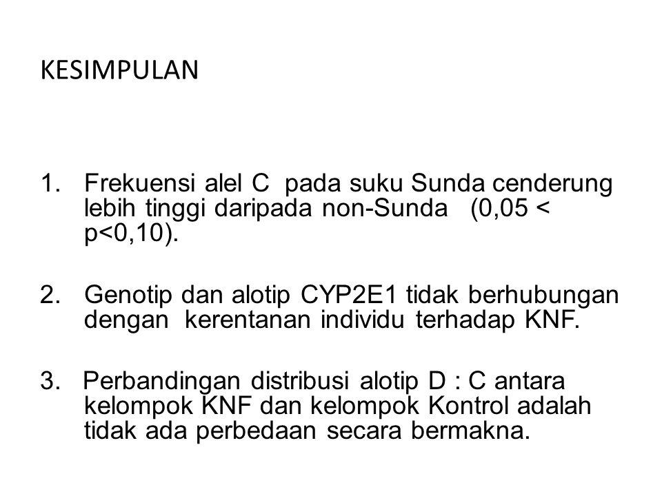 KESIMPULAN 1.Frekuensi alel C pada suku Sunda cenderung lebih tinggi daripada non-Sunda (0,05 < p<0,10). 2.Genotip dan alotip CYP2E1 tidak berhubungan