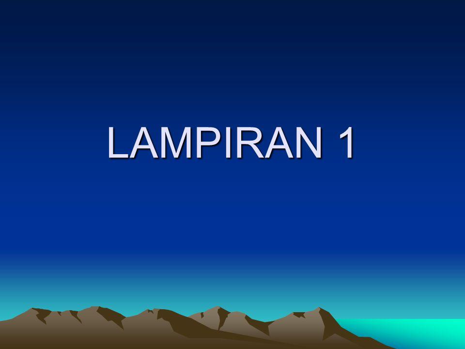LAMPIRAN 1