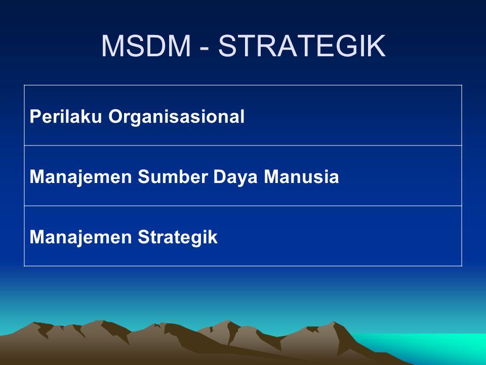 MSDM - STRATEGIK Perilaku Organisasional Manajemen Sumber Daya Manusia Manajemen Strategik