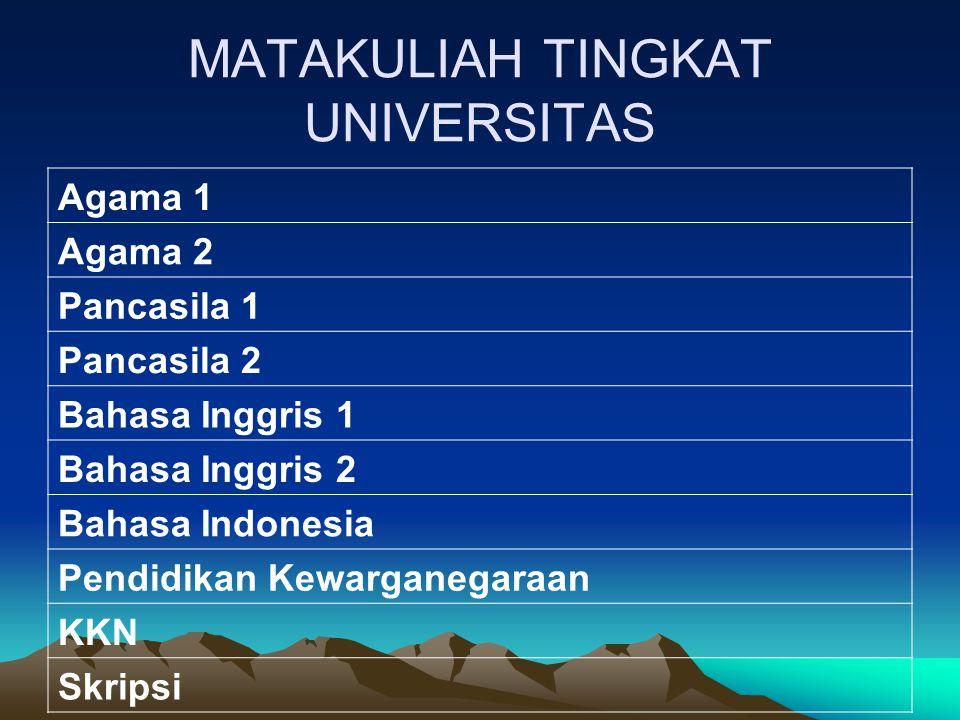 MATAKULIAH TINGKAT UNIVERSITAS Agama 1 Agama 2 Pancasila 1 Pancasila 2 Bahasa Inggris 1 Bahasa Inggris 2 Bahasa Indonesia Pendidikan Kewarganegaraan K