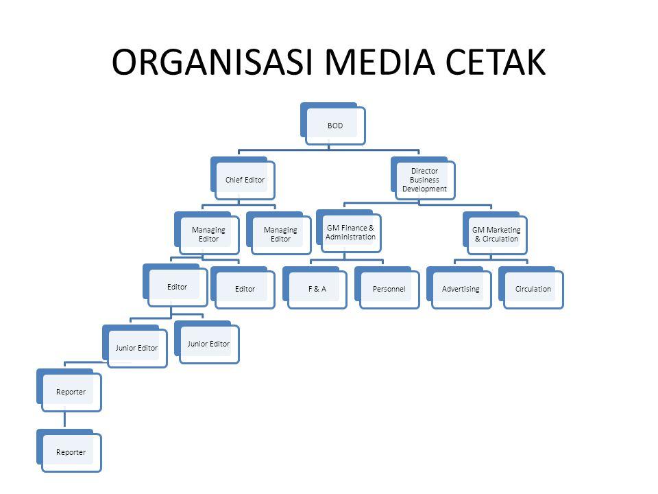 ORGANISASI MEDIA CETAK BODChief Editor Managing Editor EditorJunior EditorReporter Junior EditorEditor Managing Editor Director Business Development G