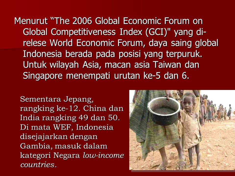 Menurut The 2006 Global Economic Forum on Global Competitiveness Index (GCI) yang di- relese World Economic Forum, daya saing global Indonesia berada pada posisi yang terpuruk.