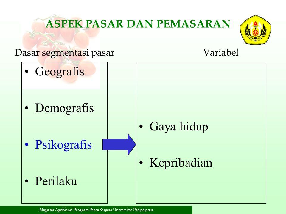 Magister Agribisnis Program Pasca Sarjana Universitas Padjadjaran Dasar segmentasi pasar Geografis Demografis Psikografis Perilaku Gaya hidup Kepribad