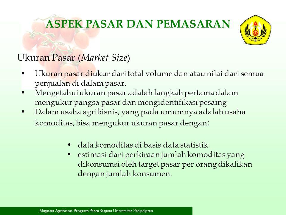 Magister Agribisnis Program Pasca Sarjana Universitas Padjadjaran Ukuran pasar diukur dari total volume dan atau nilai dari semua penjualan di dalam p
