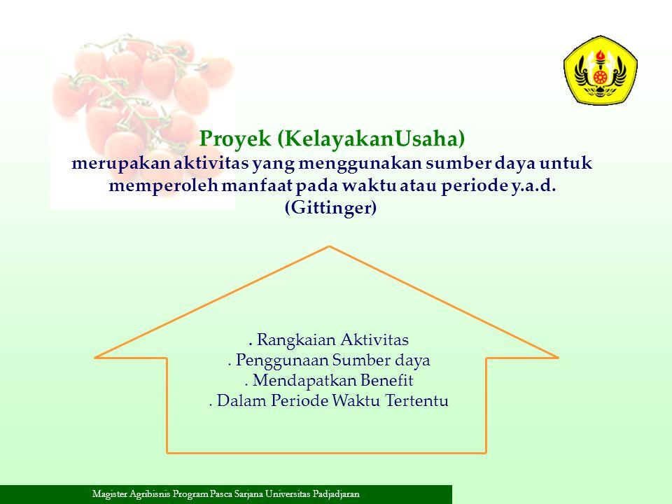 Magister Agribisnis Program Pasca Sarjana Universitas Padjadjaran Proyek (KelayakanUsaha) merupakan aktivitas yang menggunakan sumber daya untuk mempe