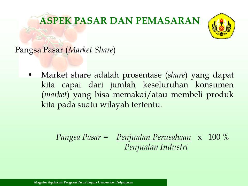 Magister Agribisnis Program Pasca Sarjana Universitas Padjadjaran Market share adalah prosentase ( share ) yang dapat kita capai dari jumlah keseluruh