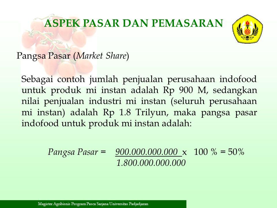 Magister Agribisnis Program Pasca Sarjana Universitas Padjadjaran Sebagai contoh jumlah penjualan perusahaan indofood untuk produk mi instan adalah Rp