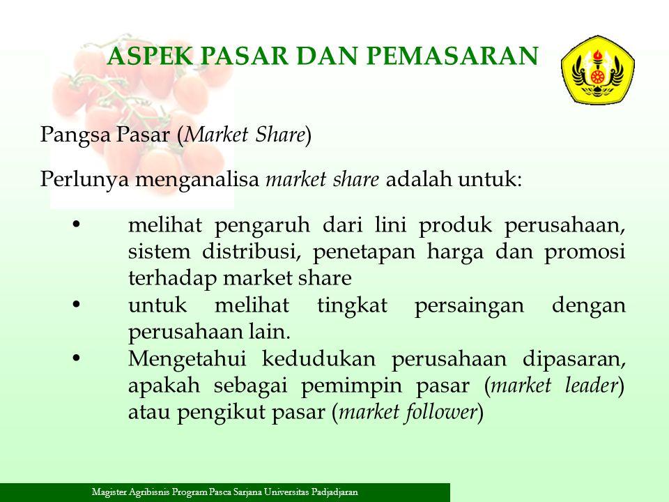 Magister Agribisnis Program Pasca Sarjana Universitas Padjadjaran melihat pengaruh dari lini produk perusahaan, sistem distribusi, penetapan harga dan
