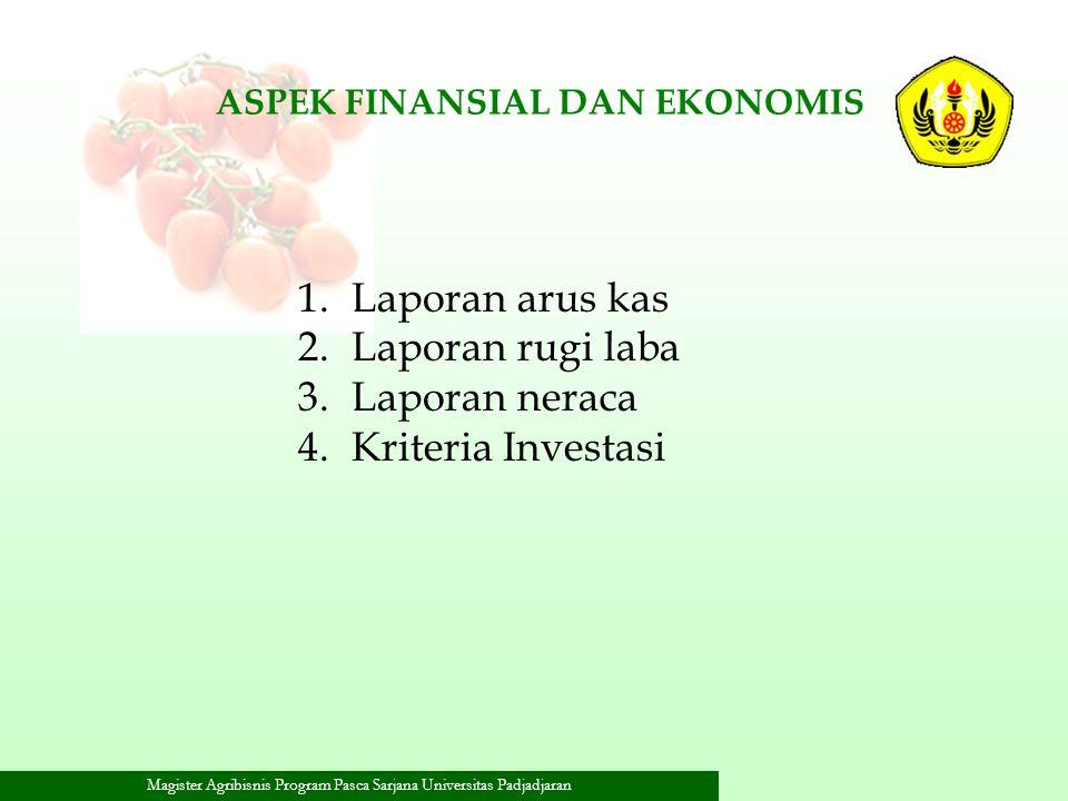 Magister Agribisnis Program Pasca Sarjana Universitas Padjadjaran ASPEK FINANSIAL DAN EKONOMIS 1.Laporan arus kas 2.Laporan rugi laba 3.Laporan neraca