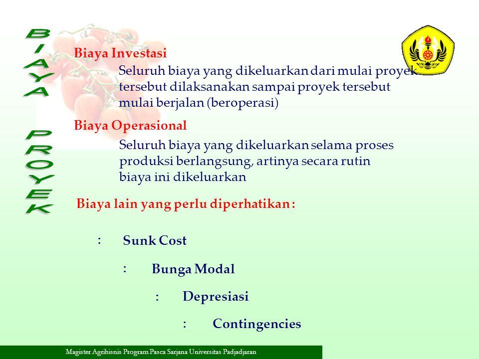 Magister Agribisnis Program Pasca Sarjana Universitas Padjadjaran Biaya Investasi Biaya Operasional Sunk Cost Depresiasi Bunga Modal Contingencies Sel