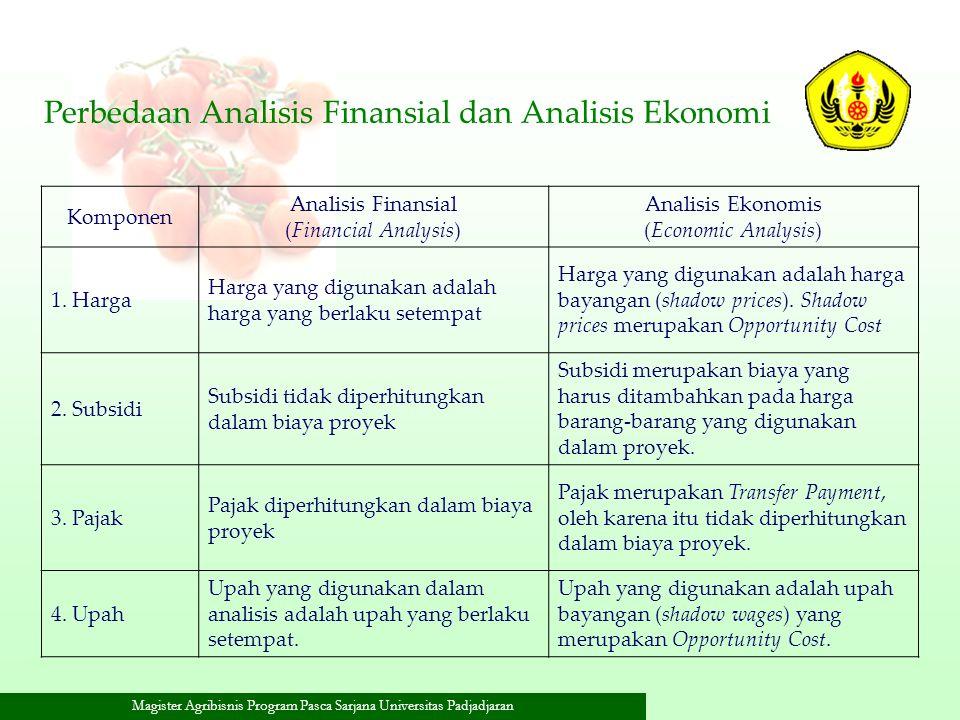 Magister Agribisnis Program Pasca Sarjana Universitas Padjadjaran Perbedaan Analisis Finansial dan Analisis Ekonomi Komponen Analisis Finansial (Finan