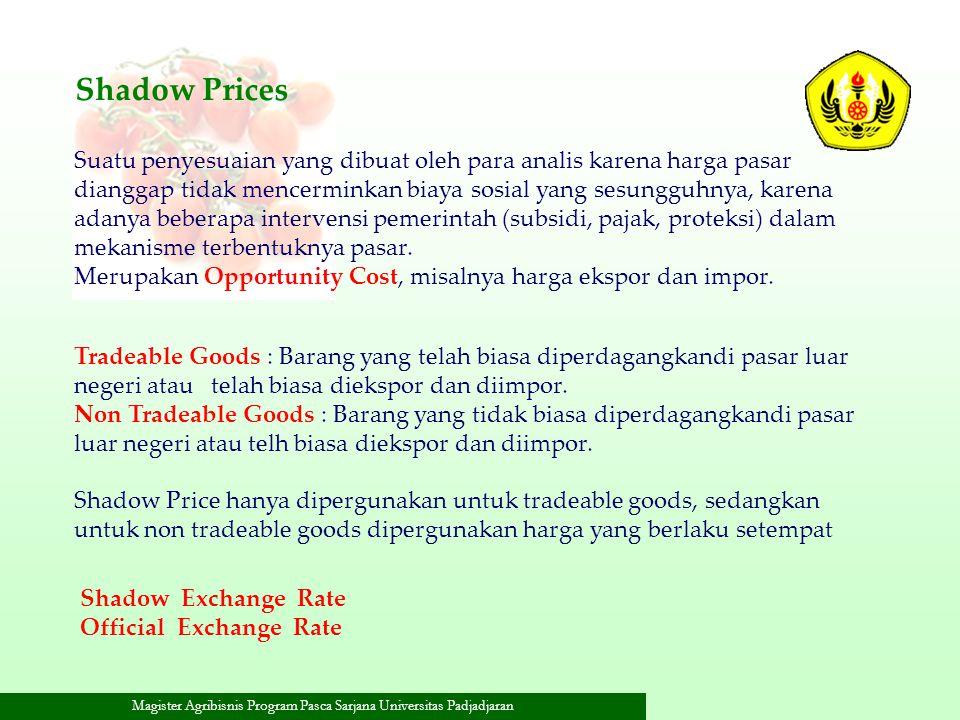 Magister Agribisnis Program Pasca Sarjana Universitas Padjadjaran Shadow Prices Suatu penyesuaian yang dibuat oleh para analis karena harga pasar dian