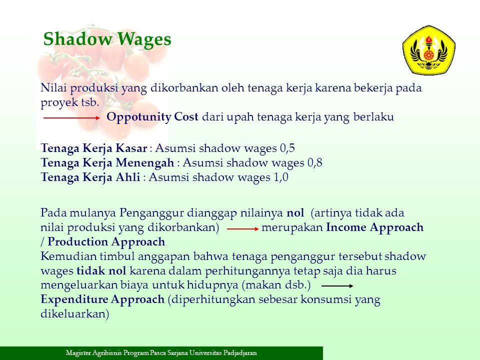 Magister Agribisnis Program Pasca Sarjana Universitas Padjadjaran Shadow Wages Nilai produksi yang dikorbankan oleh tenaga kerja karena bekerja pada p