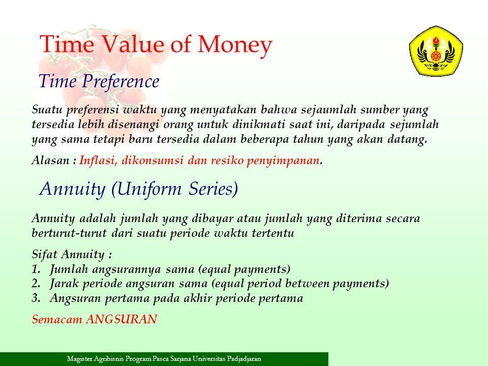 Magister Agribisnis Program Pasca Sarjana Universitas Padjadjaran Time Value of Money Suatu preferensi waktu yang menyatakan bahwa sejaumlah sumber ya
