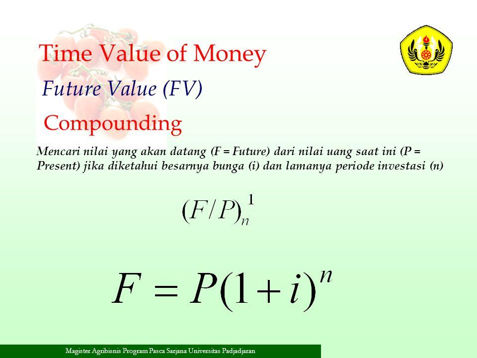 Magister Agribisnis Program Pasca Sarjana Universitas Padjadjaran Mencari nilai yang akan datang (F = Future) dari nilai uang saat ini (P = Present) j