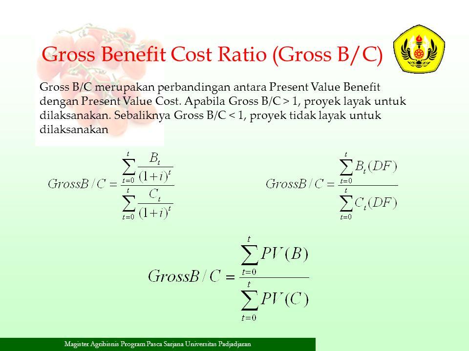 Magister Agribisnis Program Pasca Sarjana Universitas Padjadjaran Gross Benefit Cost Ratio (Gross B/C) Gross B/C merupakan perbandingan antara Present