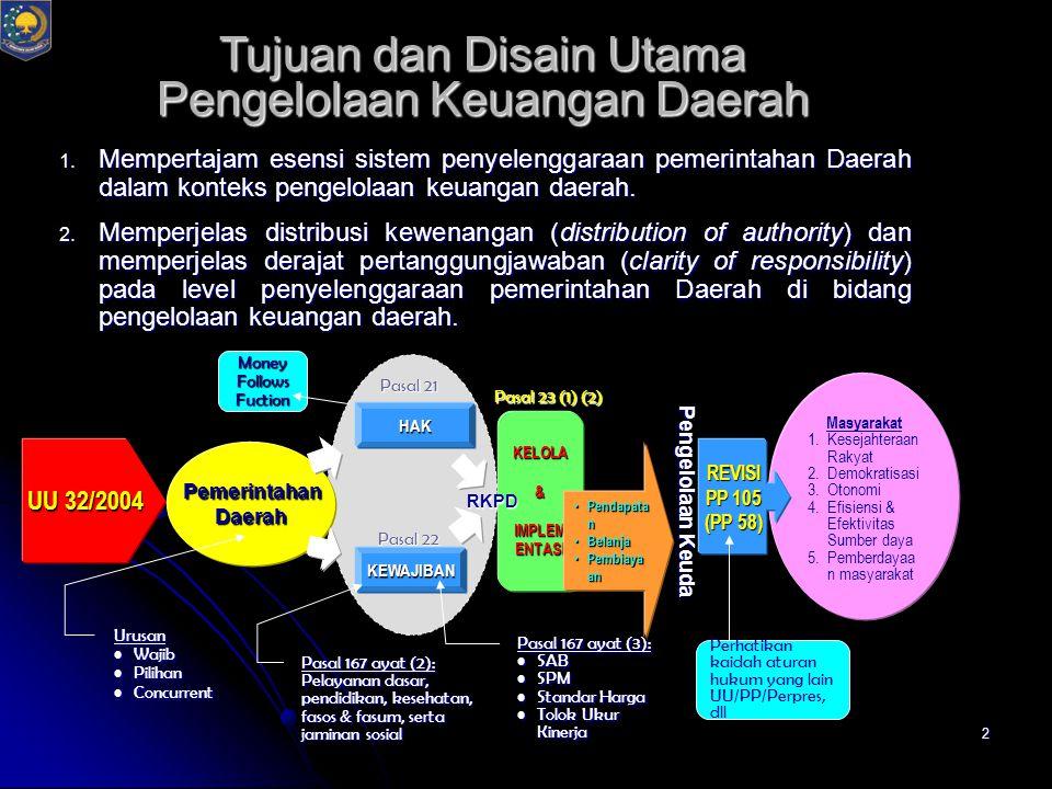 2 Tujuan dan Disain Utama Pengelolaan Keuangan Daerah 1.