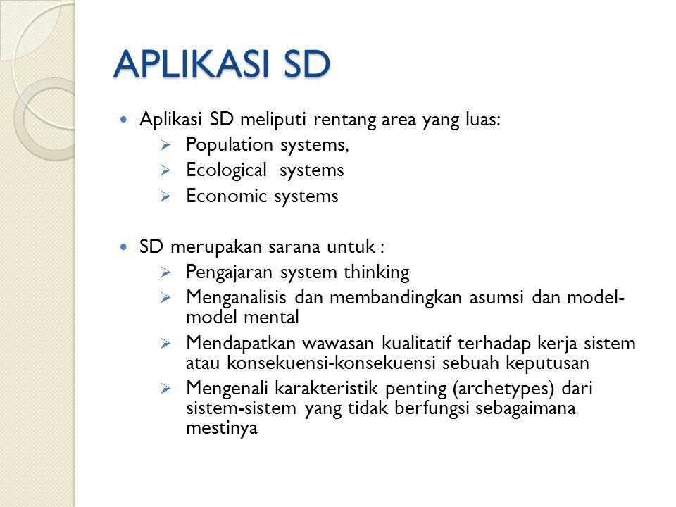 APLIKASI SD Aplikasi SD meliputi rentang area yang luas:  Population systems,  Ecological systems  Economic systems SD merupakan sarana untuk :  P