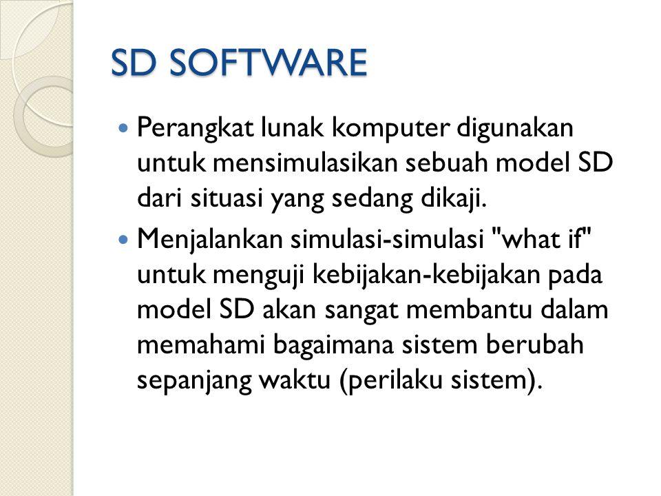 SD SOFTWARE Perangkat lunak komputer digunakan untuk mensimulasikan sebuah model SD dari situasi yang sedang dikaji. Menjalankan simulasi-simulasi